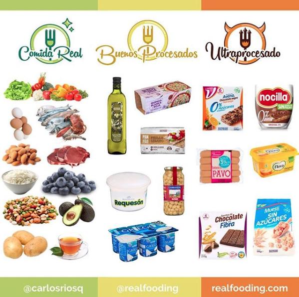 Ejemplos de comida real, buen procesado y ultraprocesados según Carlos Ríos