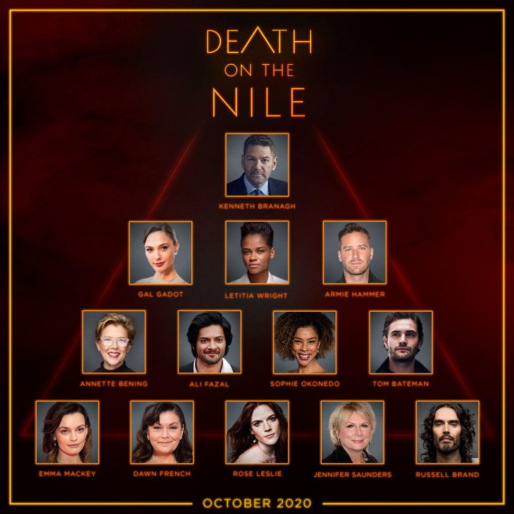 Muerte en el Nilo. Reparto
