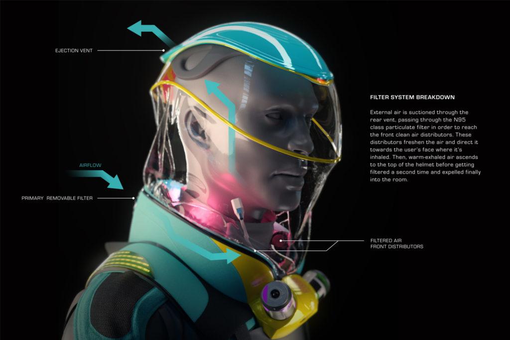Sistema de respiración