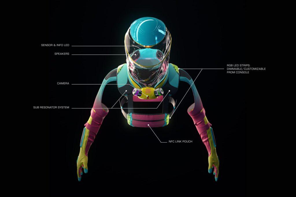 Algunas funciones del traje