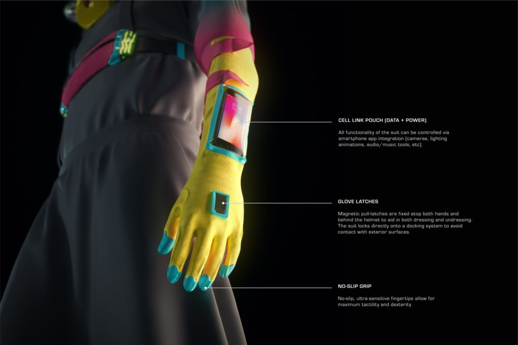 Detalle de guantes y antebrazo