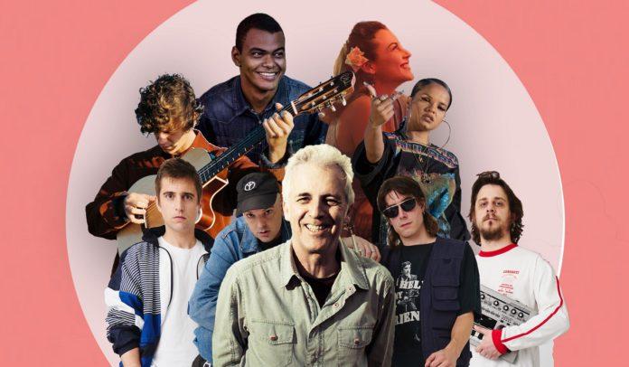 Artistas y presentadores, Premios MIN 2020